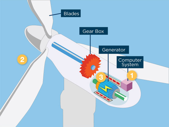 hybrid power generation using solar and wind pdf